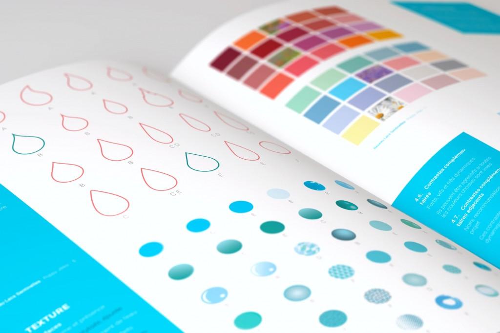 Développement et recommandation : analyse des formes, couleurs et textures